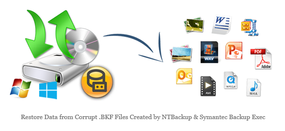 symantec backup recovery